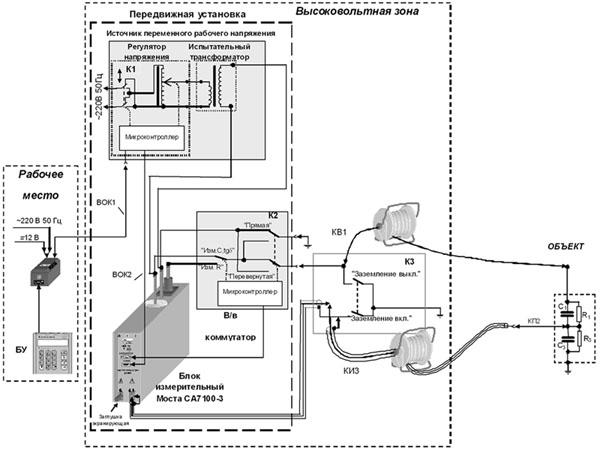 Схема подключения диганостического комплекса на базе СА7100.